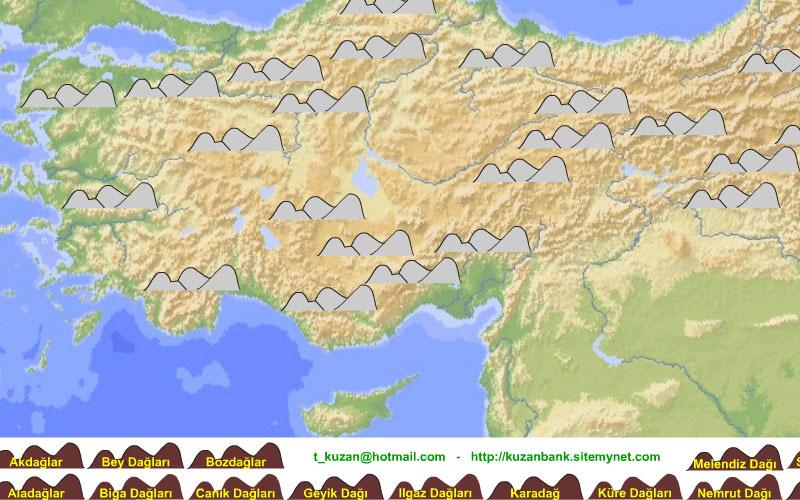 Kuzan Dağlarımız – Dağları Öğrenme Flash Eğitim Uygulaması